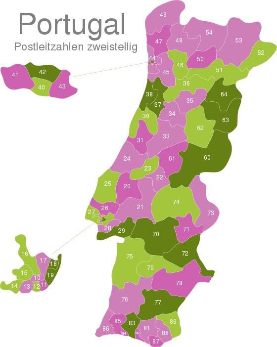 Portugal Post Codes Digit